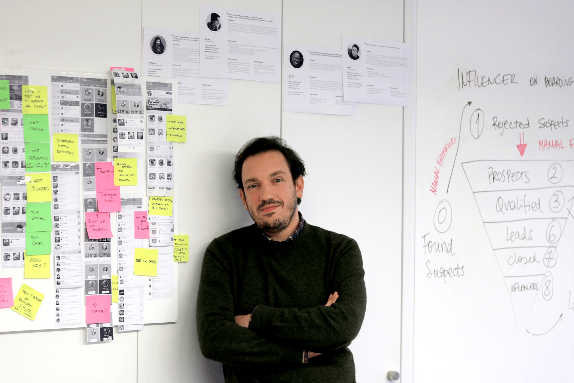 Meet The Aptoiders: Pedro do Ó, Head Of UX & Design